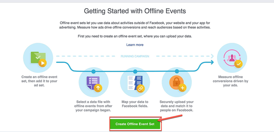 facebook-conversoes-offline